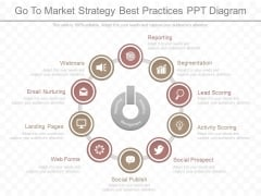 Go To Market Strategy Best Practices Ppt Diagram