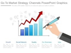 Go To Market Strategy Channels Powerpoint Graphics