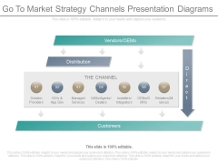 Go To Market Strategy Channels Presentation Diagrams