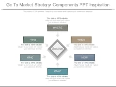 Go To Market Strategy Components Ppt Inspiration