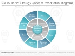 Go To Market Strategy Concept Presentation Diagrams