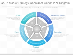 Go To Market Strategy Consumer Goods Ppt Diagram