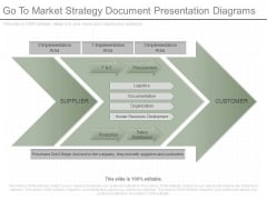 Go To Market Strategy Document Presentation Diagrams