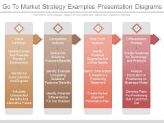 Go To Market Strategy Examples Presentation Diagrams