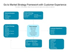Go To Market Strategy Framework With Customer Experience Ppt PowerPoint Presentation File Styles PDF
