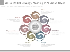 Go To Market Strategy Meaning Ppt Slides Styles