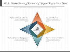 Go To Market Strategy Partnering Diagram Powerpoint Show