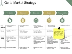 Go To Market Strategy Ppt PowerPoint Presentation File Graphic Images