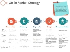 Go To Market Strategy Ppt PowerPoint Presentation Files