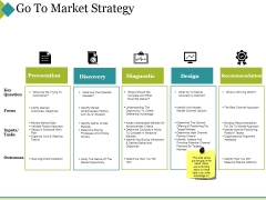Go To Market Strategy Ppt PowerPoint Presentation Gallery Slide Download