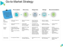 Go To Market Strategy Ppt PowerPoint Presentation Ideas Vector