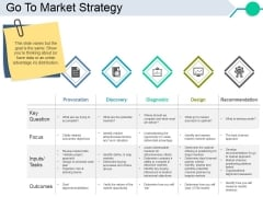Go To Market Strategy Ppt PowerPoint Presentation Summary Deck