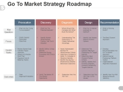 Go To Market Strategy Roadmap Template 1 Ppt PowerPoint Presentation Background Image