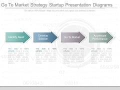 Go To Market Strategy Startup Presentation Diagrams