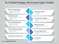 Go To Market Strategy With Increase Organic Visibility Ppt PowerPoint Presentation Gallery Graphics Template PDF