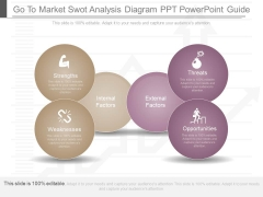 Go To Market Swot Analysis Diagram Ppt Powerpoint Guide