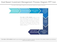 Goal Based Investment Management Process Diagram Ppt Icon