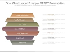 Goal Chart Layout Example Of Ppt Presentation