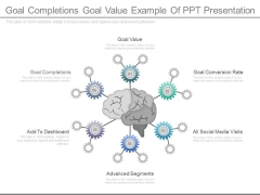 Goal Completions Goal Value Example Of Ppt Presentation