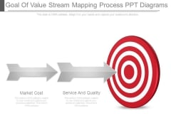 Goal Of Value Stream Mapping Process Ppt Diagrams