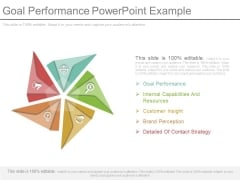 Goal Performance Powerpoint Example