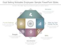 Goal Setting Motivates Employees Sample Powerpoint Slides