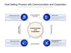 Goal Setting Process With Communication And Corporation Ppt PowerPoint Presentation File Deck PDF