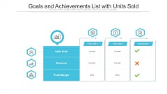 Goals And Achievements List With Units Sold Ppt Layouts Structure PDF