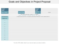 Goals And Objectives In Project Proposal Ppt PowerPoint Presentation Rules