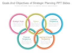 Goals And Objectives Of Strategic Planning Ppt Slides