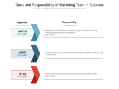 Goals And Responsibility Of Marketing Team In Business Ppt PowerPoint Presentation Ideas Background PDF