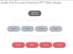 Goals And Success Flowchart Ppt Slide Design