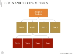 Goals And Success Metrics Ppt PowerPoint Presentation Examples