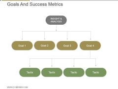 Goals And Success Metrics Ppt PowerPoint Presentation Good