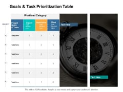 Goals And Task Prioritization Table Ppt PowerPoint Presentation Outline Summary