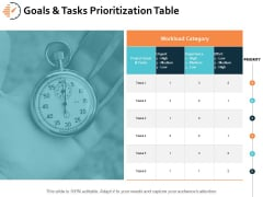 Goals And Tasks Prioritization Table Ppt PowerPoint Presentation Ideas Graphics Tutorials