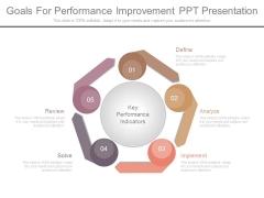 Goals For Performance Improvement Ppt Presentation