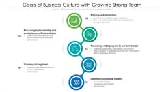 Goals Of Business Culture With Growing Strong Team Ppt PowerPoint Presentation Icon Outline PDF