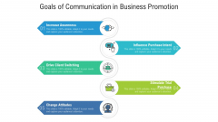 Goals Of Communication In Business Promotion Ppt PowerPoint Presentation Gallery Diagrams PDF