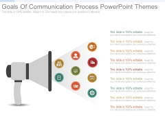 Goals Of Communication Process Powerpoint Themes