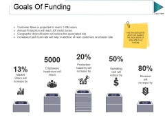 Goals Of Funding Ppt PowerPoint Presentation Summary Background Designs