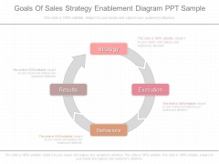 Goals Of Sales Strategy Enablement Diagram Ppt Sample