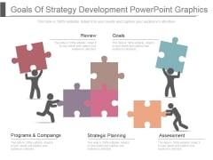 Goals Of Strategy Development Powerpoint Graphics