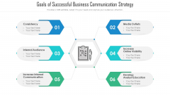 Goals Of Successful Business Communication Strategy Ppt PowerPoint Presentation Gallery Master Slide PDF