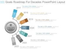 Goals Roadmap For Decades Powerpoint Layout