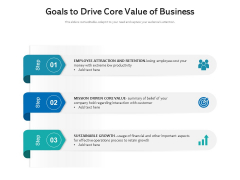Goals To Drive Core Value Of Business Ppt PowerPoint Presentation File Background PDF