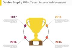 Golden Trophy For Business Achievements Powerpoint Slides