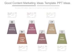 Good Content Marketing Ideas Template Ppt Ideas