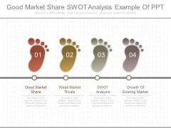 Good Market Share Swot Analysis Example Of Ppt