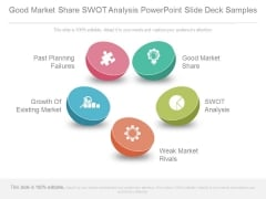 Good Market Share Swot Analysis Powerpoint Slide Deck Samples